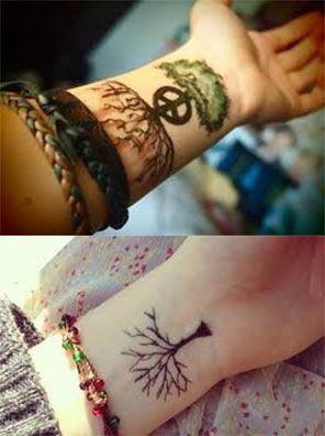 Tatuajes para mujeres en las muñecas foto 1